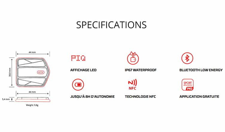 PIQ-specifications