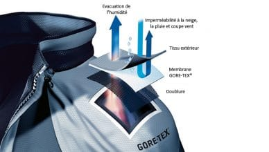 gore-tex_technologie