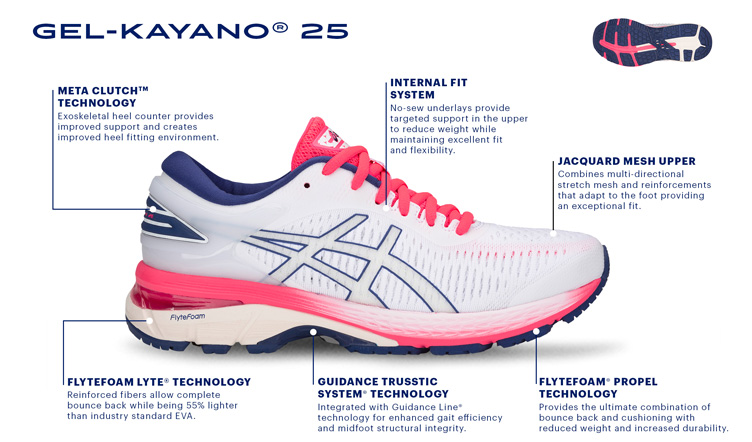 technologie-asics-gel-Kayano-25-rose-running