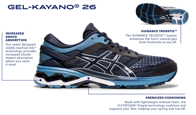 technologie-asics-gel-Kayano-26-running